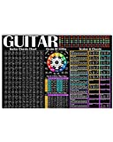 Guitar Chords Chart Horizontal Poster Canvas Wall Art Print Canvas Home Decor Premium Perfect Print For Bedroom or Home Office Classroom No Frame