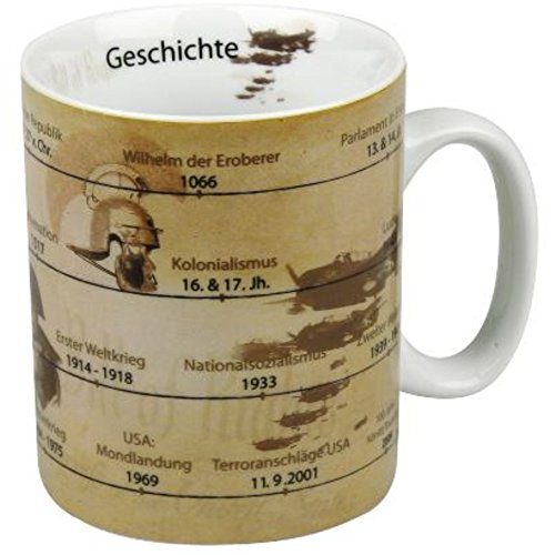Könitz Wissensbecher Geschichte