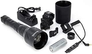 nightmare xxl light kit