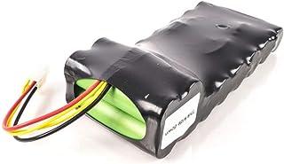 HUSQVARNA - Batería de repuesto para Automower® 430X, 440 y 450X (ion de litio)