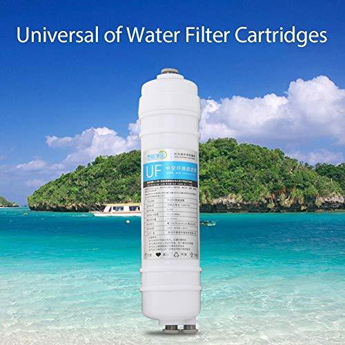 Cokeymove Ersatzwasserfilter, Filterpatrone für Wasserspenderkrug, Membranfilter Reinigungsfiltrationssystem