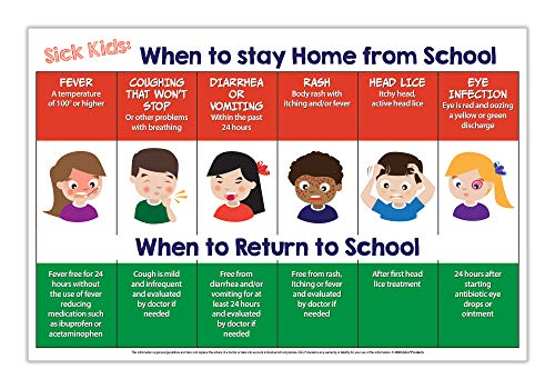 When Sick Kids Should Stay Home from School Poster - in Home Daycare Supplies - Health Office Decorations - Elementary School Nurse Posters - School Health Posters - 12 x 18 in, Laminated (1)