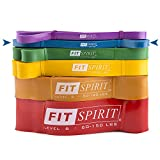Fit Spirit Exercise Bands Review and Comparison