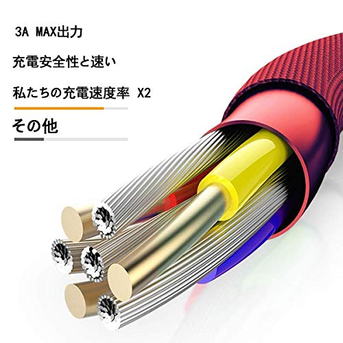BIMOURMicrousbケーブル/Typec/ライトニング【3in1】充電ケーブル3A急速充電高速データ転送対応小型ヘッド設計iphoneandroidtype-c多機種対応同時給電可1.2m(レッド)