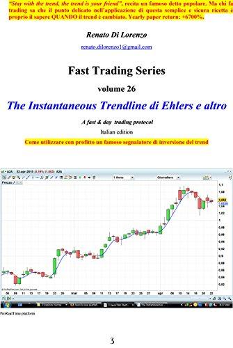 The Instantaneous Trendline di Ehlers e altro: A fast & day  trading protocol - Come utilizzare con profitto un famoso segnalatore di inversione del trend (Fast Trading Series Vol. 26)
