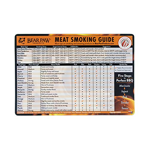 Learn More About Bear Paws Meat Smoking Guide Magnet