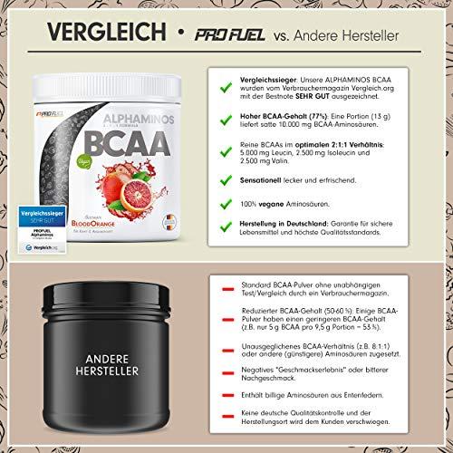 PROFUEL® Alphaminos Blutorange – BCAA 2:1:1 (Leucin, Isoleucin & Valin) – Hervorragende Löslichkeit und sensationeller Geschmack – Hochwertige verzweigkettinge Aminosäuren made in Germany – Vor, während oder nach dem Training – 300 Gramm Dose (Pulver) - 4
