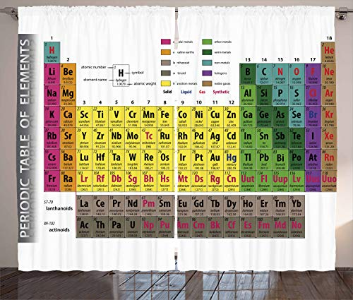 """Ambesonne Modern Curtains, Periodic Table of Elements PHD Chemistry Student Family for Science Lover Education, Living Room Bedroom Window Drapes 2 Panel Set, 108"""" X 108"""", Fuchsia Brown"""