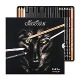 Cretacolor Wolf Box