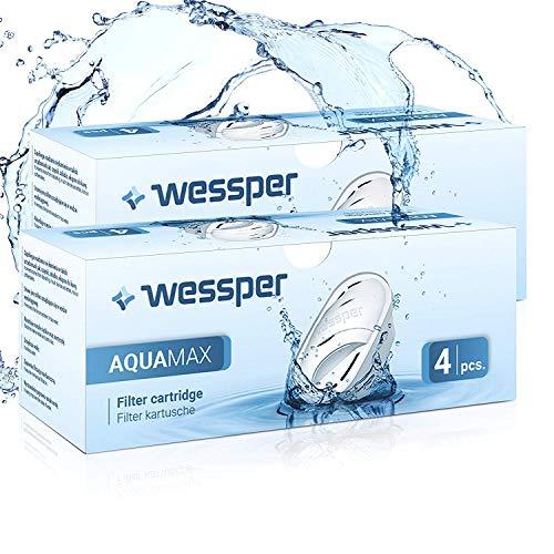 Wessper Wasserfilter Kartuschen Kompatibel mit BRITA Wasserfilter Maxtra, AmazonBasics, 8er Pack