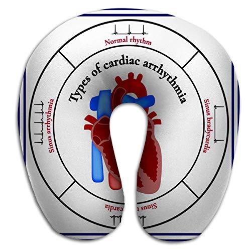 Almohada en Forma de U Tipos de Estructura del corazón Arri