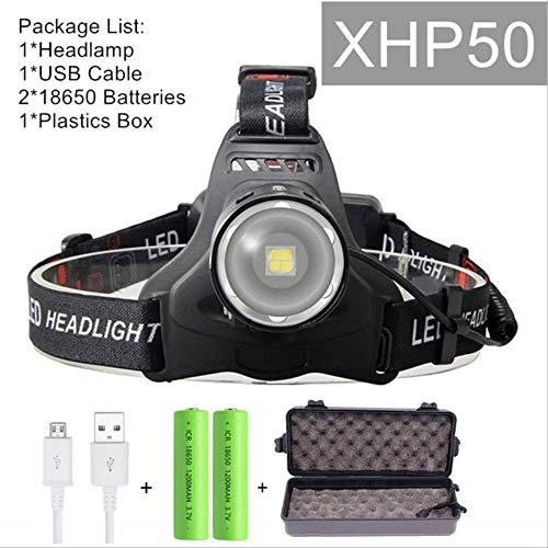 HSZH leistungsstarke 90000lm xhp70 xhp50 led Scheinwerfer Scheinwerfer Zoom Scheinwerfer Taschenlampe 18650 Batterie USB wiederaufladbare Laterne Paket c