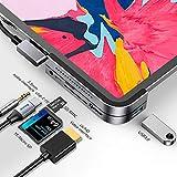 Baseus iPad Pro USB C ハブ 6in1 4K HDMI USB-C 60WPD充電 USB3.0&3.5mm ジャック SD/TFカードリーダー iPad Pro 2020 2019 2018 11 12.9 など対応 (グレー)
