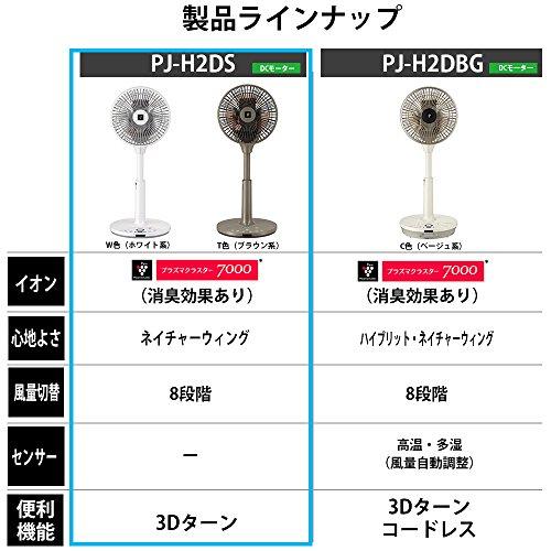 SHARP『3Dファン(PJ-H2DS)』