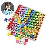 Holz Mathematik Spielzeug, Holz Multiplikationstabelle, Mathematik Spiele, Holz Multiplikationstabelle, Lernspielzeug Geschenk Kinder, Mathematik Spiel Kinder, Mathematik Spiele (Farbe)