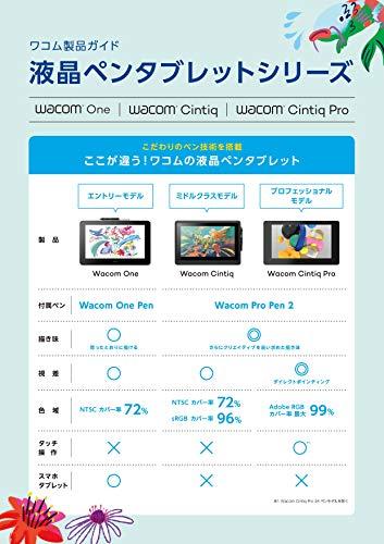 Wacom『液晶ペンタブレット(DTK1660K1D)』