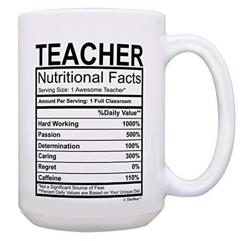Teacher Appreciation Gift Mug
