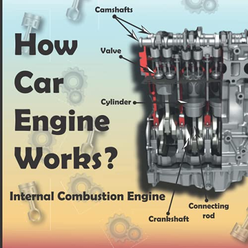 How Car Engine Works?: internal combustion engine An under the hood, Car Science, engine parts, inline engine, V engine, four stroke engine.