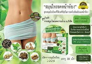 botanical slimming original