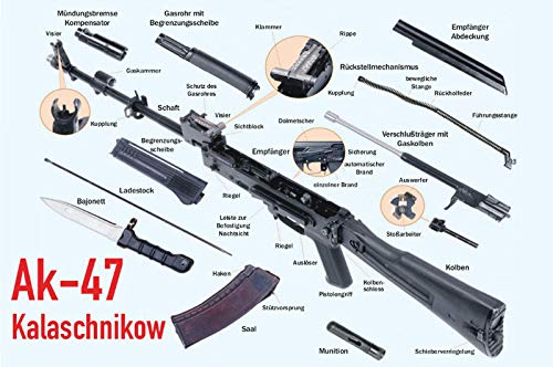 NWFS Waffe Kalaschnikow AK47 Einzelteile Blechschild Metallschild Schild Metal Tin Sign gewölbt lackiert 20 x 30 cm