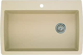 silgranit sink problems