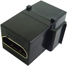 Calrad 28-166K-BK HDMI Keystone Insert