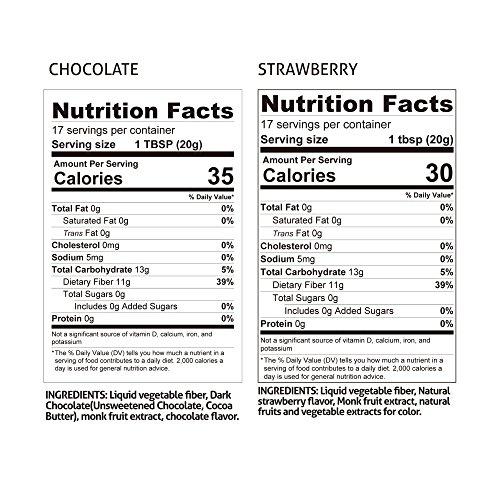 Product Image 2: ChocZero Honest Syrup – Strawberry & Chocolate Flavors (2 Bottles)