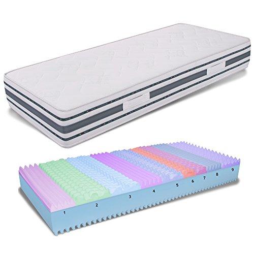 AILIME SRL Materasso Memory Foam Singolo 80X190 Alto 30 CM SFODERABILE Ortopedico Dispositivo Medico Cabrio