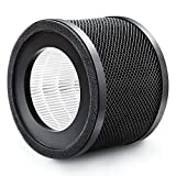 Air Purifier Filter, Compatible with TaoTronics TT-AP001 Air Purifier Replacement Filter, 3-in-1 True HEPA Filter