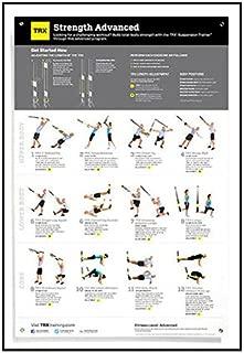 TRX Training All Body Advanced Strength Poster, Improve Body Strength