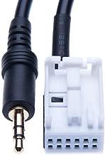 3.5mm Aux Audio Input Cable Plug Car Adapter Compatible with Citroen C2, C3, C4, C6, Berlingo, Synergie, Citroen C5, C8, Citroen Jumpy, Peugeot 207, 307, 407, 407SW, 607, 807 1007, Expert, 308, 4007
