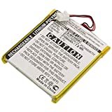 C & S Replacement BTPC56067A Battery for Crestron STX-1700C MiniTouch