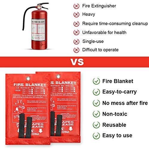 Fire Blanket Emergency Flame Retardent Suppression Blanket 40