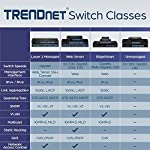 TRENDnet 24-Port Gigabit Layer 2 Switch with 4 Shared Mini-GBIC Slots, 48 Gbps Switching Capacity, SNMP, Lifetime… 11 ETHERNET PORT INTERFACE: 24 x Gigabit ports, 4 x 10G SFP+ SLots SWITCHING CAPACITY: This Ethernet switch allows for a 128Gbps switching capacity HIGH SPEED 10G SFP+: This gigabit switch offers four dedicated 10G SFP+ slots for high-speed network uplinks or downlink NAS / access server connections providing a cost-effective solution in adding 10G link capability to an SMB network.
