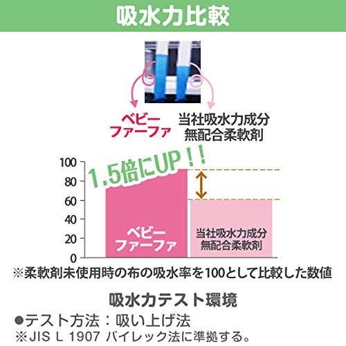 ベビーファーファ濃縮柔軟剤本体(600ml)1個+詰替(540ml)1個セット