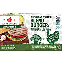 upcoming food trends- meatless burger