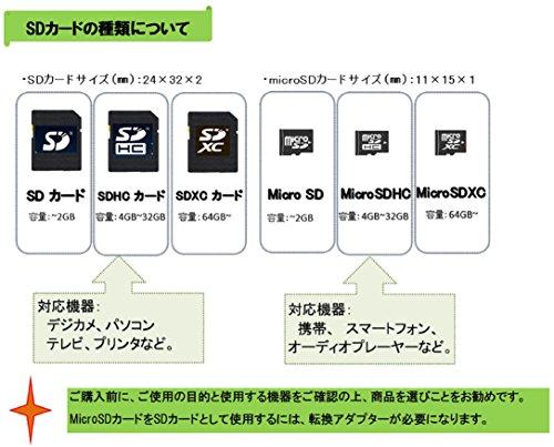 旧モデル【Amazon.co.jp限定】TranscendmicroSDHCカード32GBClass10UHS-I対応TS32GUSDU1PE(FFP)