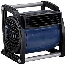 Lasko Innovators in Home Comfort MAX Performance Pivoting Utility Fan