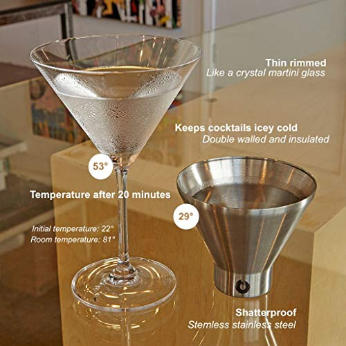 SNOWFOX Stainless Insulated Steel Cocktail Margarita and Martini Glasses, Set of 2, Set