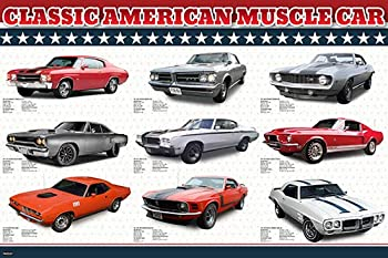 Vintage American Muscle Car Poster 24x36 Home Decor Print - 24x36