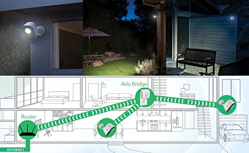 Arlo Lights - Smart Home Security Light  Wireless, Weather Resistant, Motion Sensor, Indoor/Outdoor, Multi-colored LED  2 Light Kit (ALS1102) camera not included