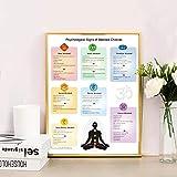 WTYBGDAN Póster de Chakras Reiki Master Energy Healing Education Impresión en Lienzo Problemas psicológicos de los Chakras bloqueados Yoga Studio Decoración de Pared | 40x60cm / Sin Marco