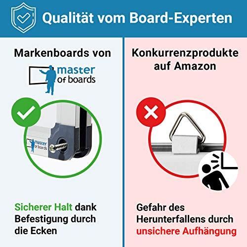MOB Whiteboard – Sieger Preis-Leistung (Note 1,4) – 13 Größen – magnetisch und beschreibbar – Magnettafel Magnetwand – mit Aluminium-Rahmen, Stiftablage – für Hoch- und Querformat – 90 x 120 cm - 5