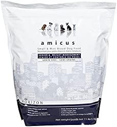 Ingredients Amicus Small Breed Dog Food