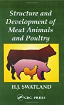 Structure and Development of Meat Animals and Poultry
