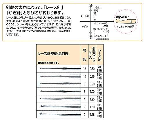 Cloverレース針ペン-Eセット7本入