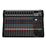 Studio Mixers Review and Comparison