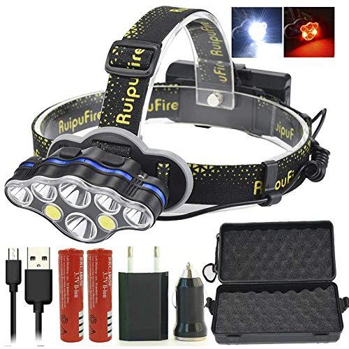 8 LEDs Super Bright LED Phare Haute Puissance Lampe Frontale Phare Réglable Portable Tête Lumière Torche pour Camping