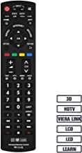 Best replacement panasonic tv remote Reviews