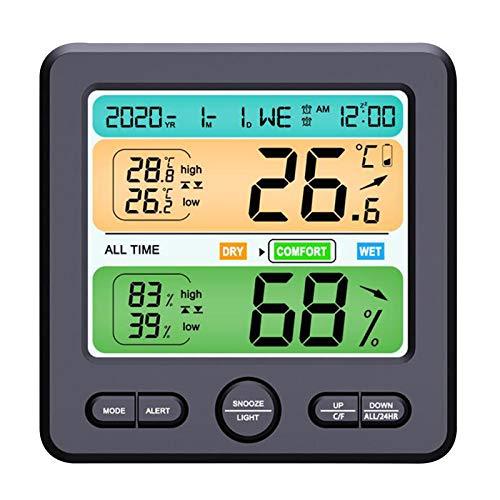 Ni_ka Kitchen Touchs Screen Thermometer...